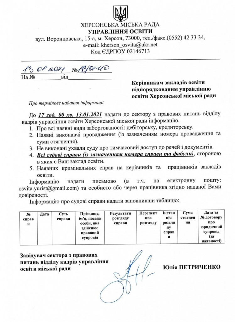 Лист, управління освіти Херсонської міськради